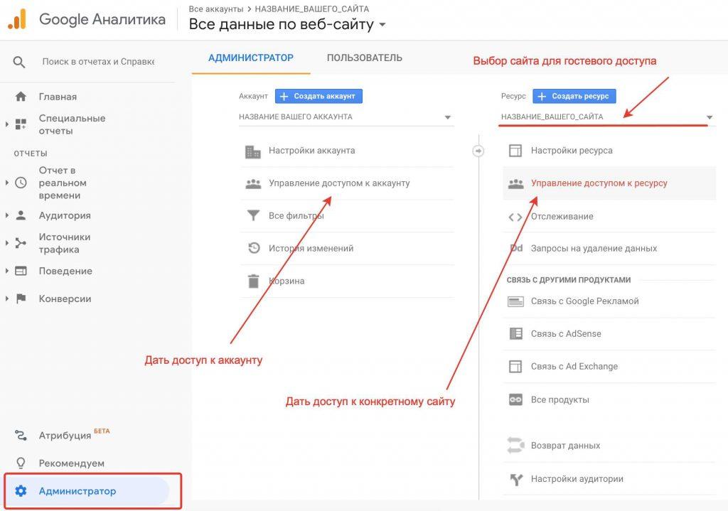 гугл аналитика гостевой доступ